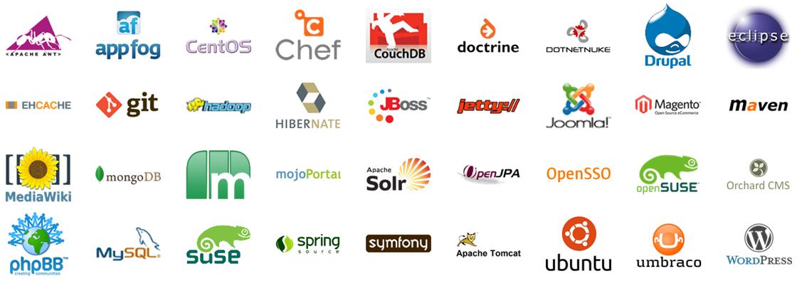 Python |JAVA| OpenCV |Scilab| Agile | Image Processing|Biomedical ...